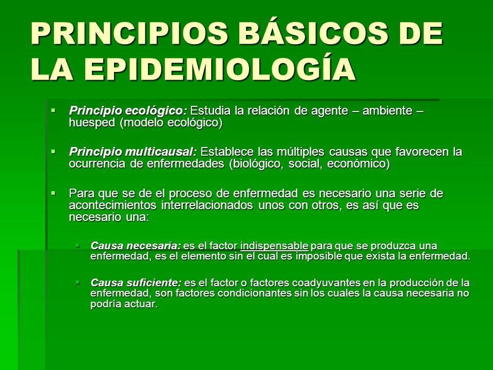 PRINCIPIOS BÁSICOS DE LA EPIDEMIOLOGÍA