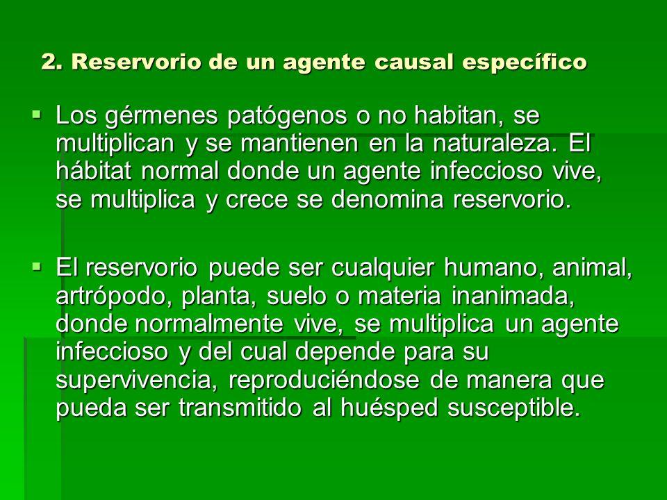 2. Reservorio de un agente causal específico