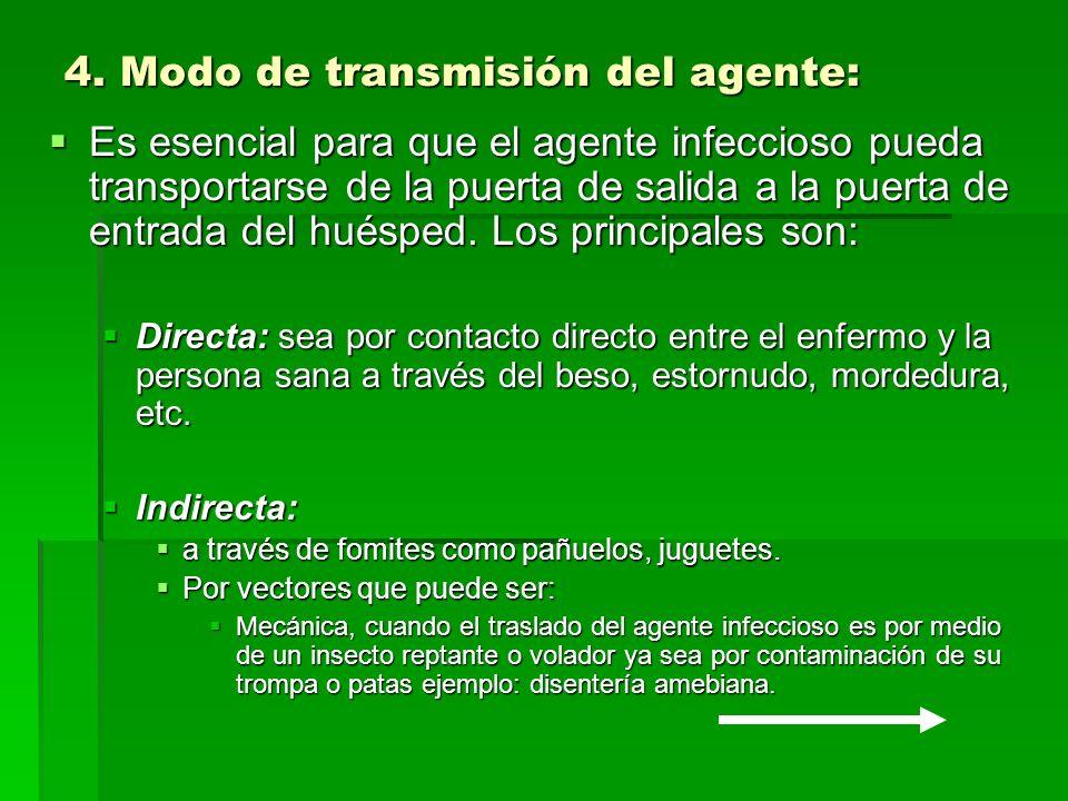 4. Modo de transmisión del agente: