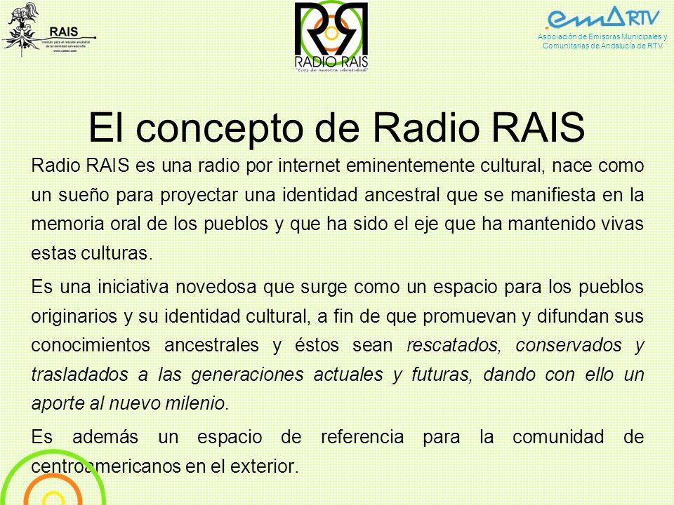 El concepto de Radio RAIS