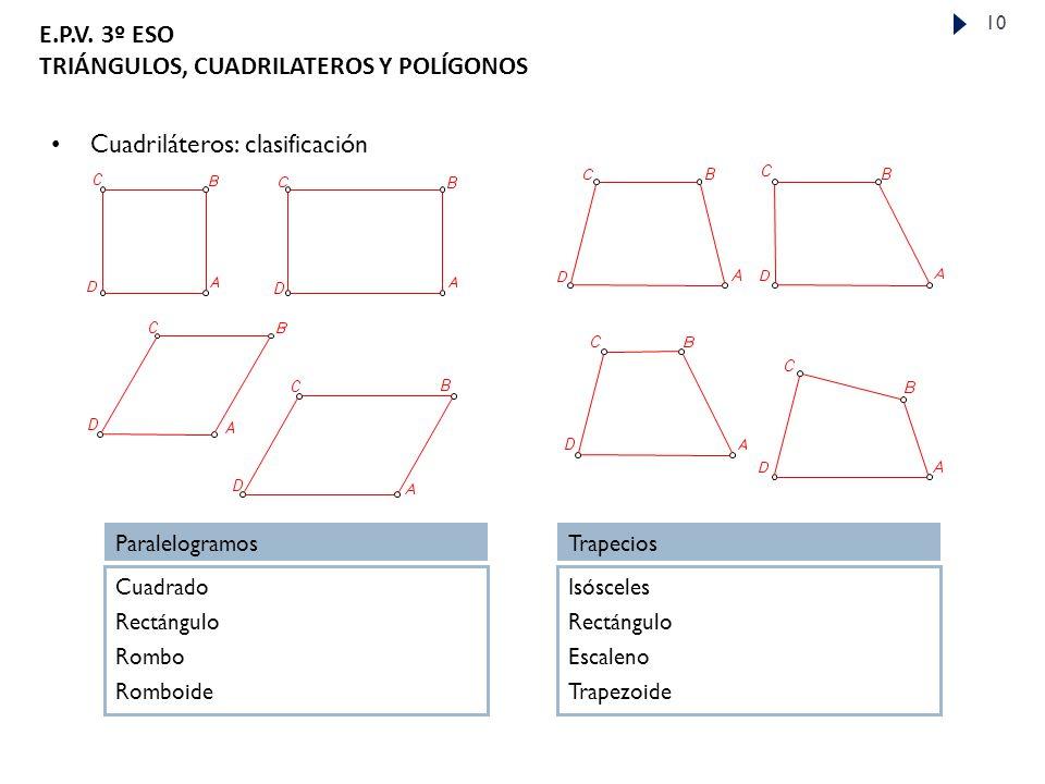 Cuadriláteros: clasificación