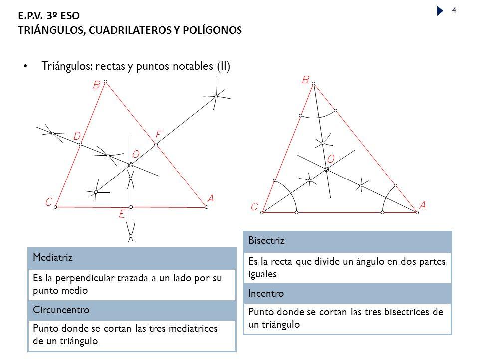 Triángulos: rectas y puntos notables (II)