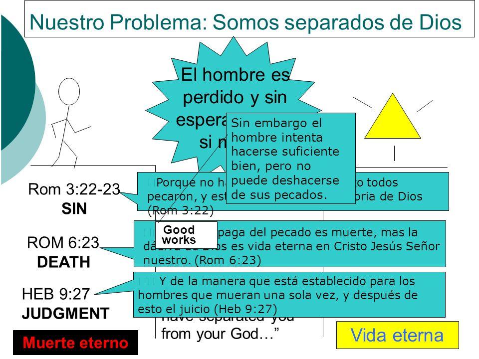 Nuestro Problema: Somos separados de Dios