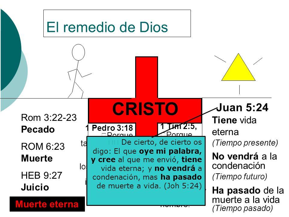 CRISTO El remedio de Dios Juan 5:24 Rom 3:22-23 Pecado