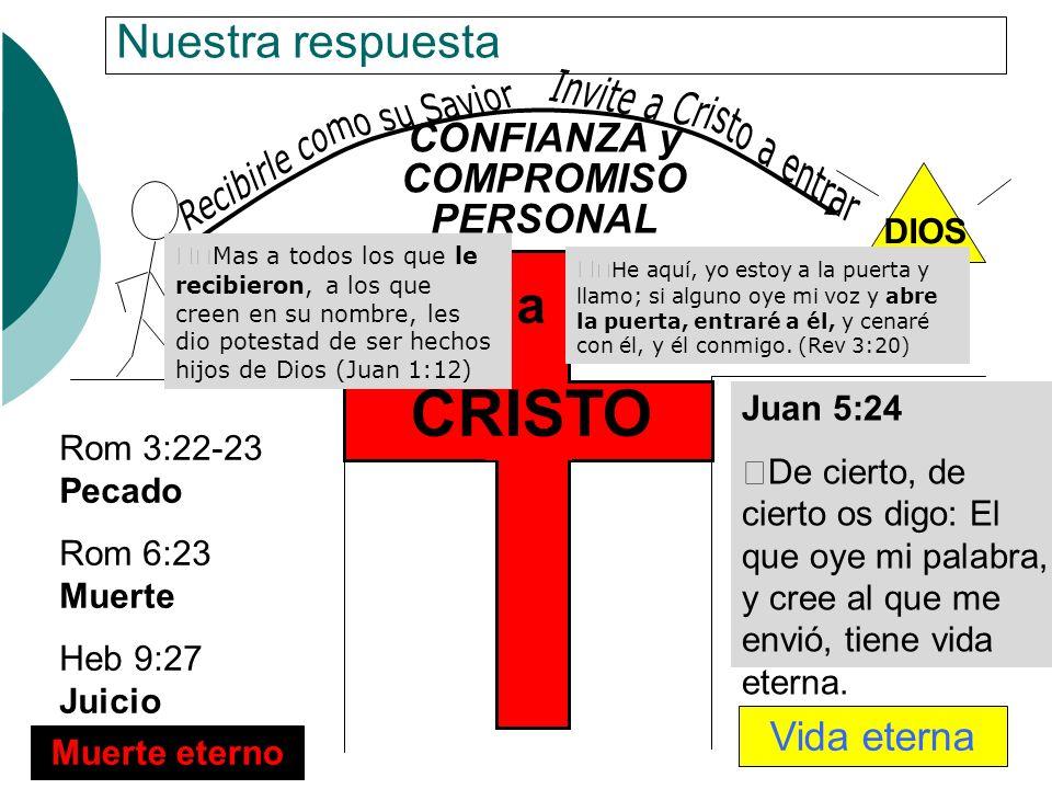CRISTO a Nuestra respuesta CONFIANZA y COMPROMISO PERSONAL Vida eterna