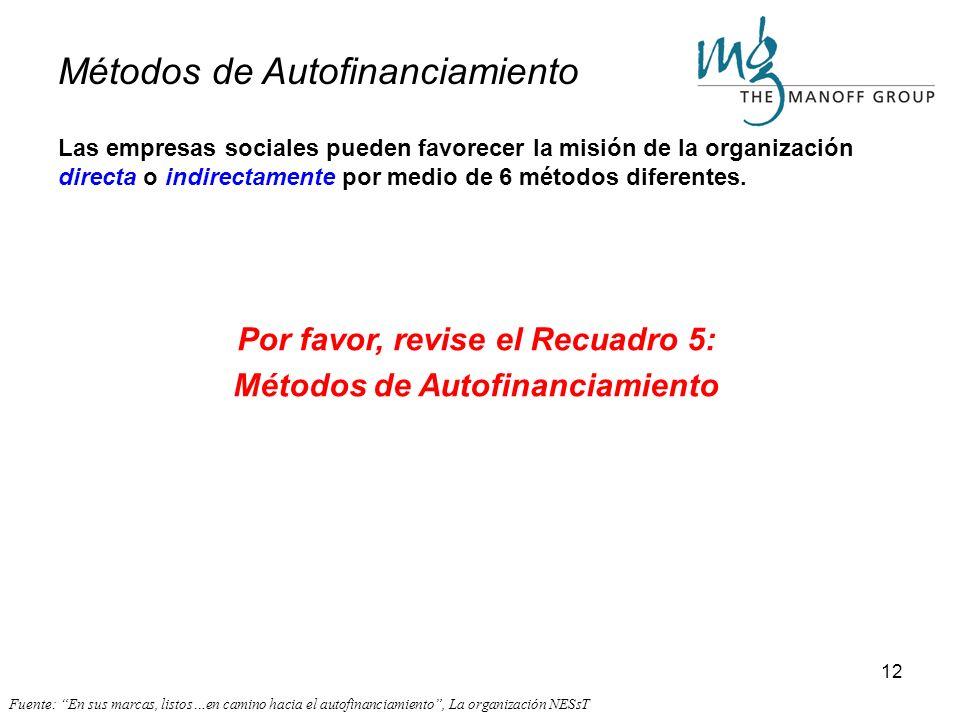 Por favor, revise el Recuadro 5: Métodos de Autofinanciamiento