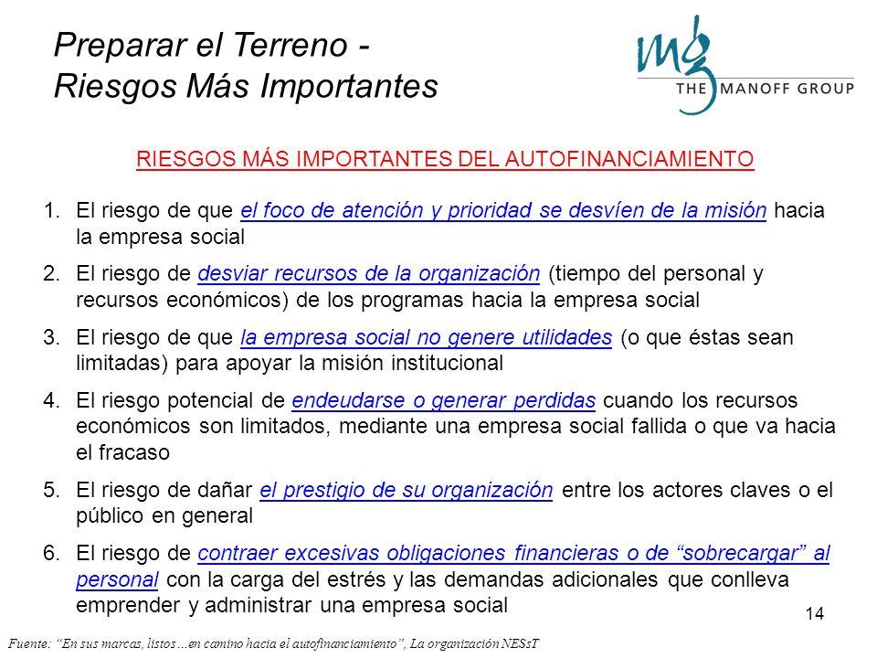 RIESGOS MÁS IMPORTANTES DEL AUTOFINANCIAMIENTO