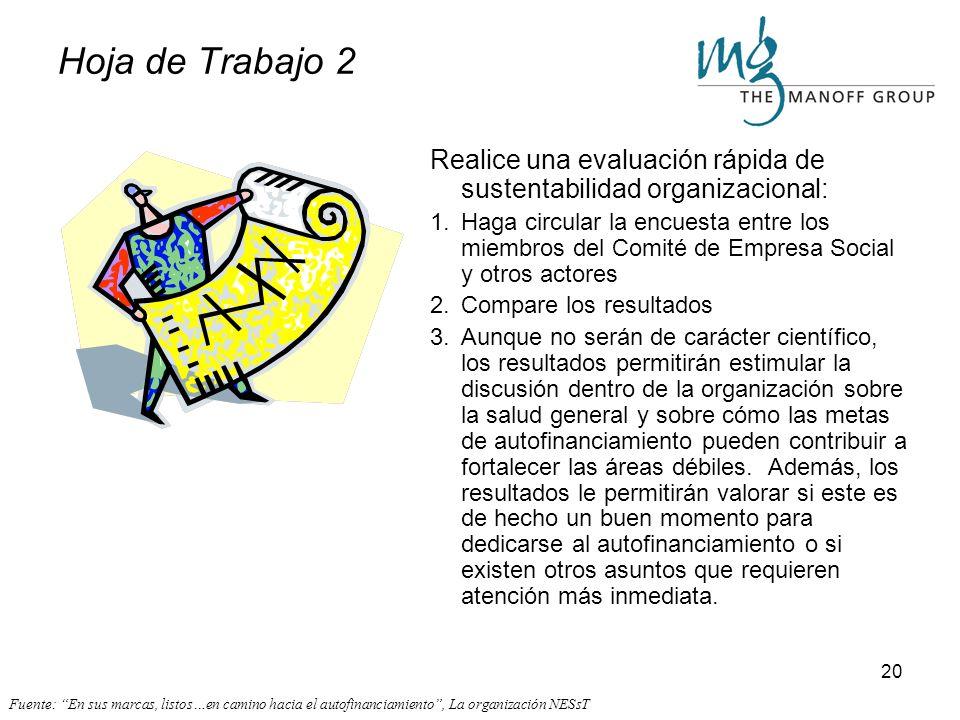 Hoja de Trabajo 2 Realice una evaluación rápida de sustentabilidad organizacional:
