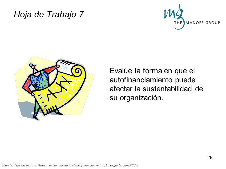 Hoja de Trabajo 7 Evalúe la forma en que el autofinanciamiento puede afectar la sustentabilidad de su organización.