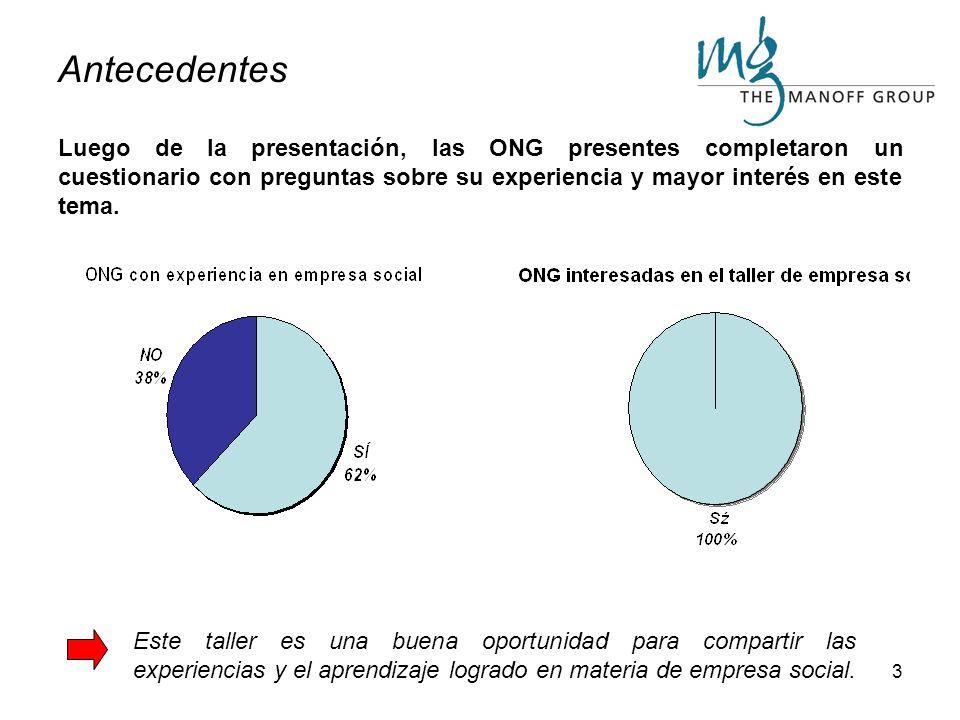 Antecedentes Luego de la presentación, las ONG presentes completaron un cuestionario con preguntas sobre su experiencia y mayor interés en este tema.