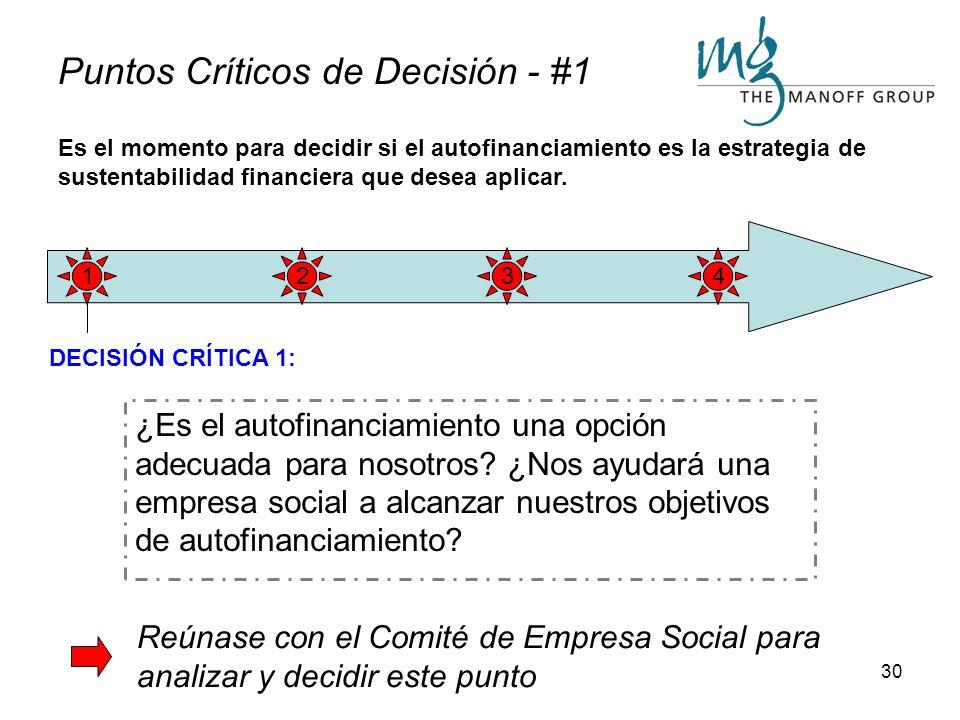 Puntos Críticos de Decisión - #1