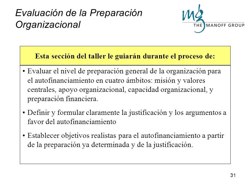 Evaluación de la Preparación Organizacional