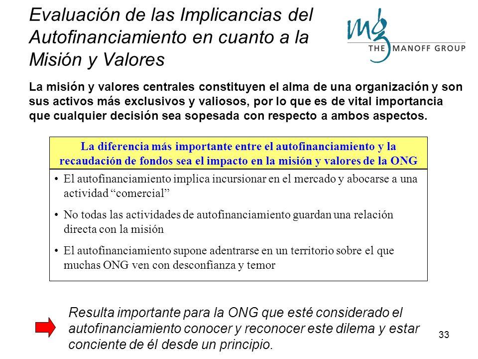 Evaluación de las Implicancias del Autofinanciamiento en cuanto a la Misión y Valores