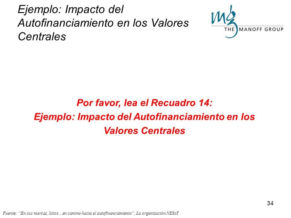 Ejemplo: Impacto del Autofinanciamiento en los Valores Centrales