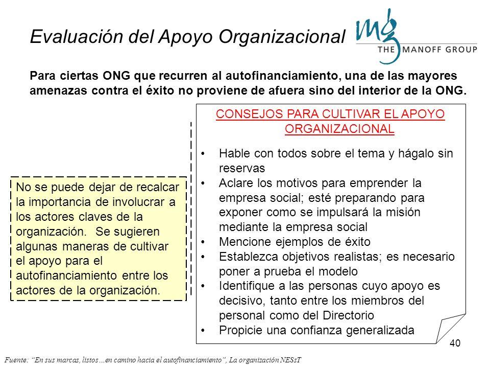 CONSEJOS PARA CULTIVAR EL APOYO ORGANIZACIONAL