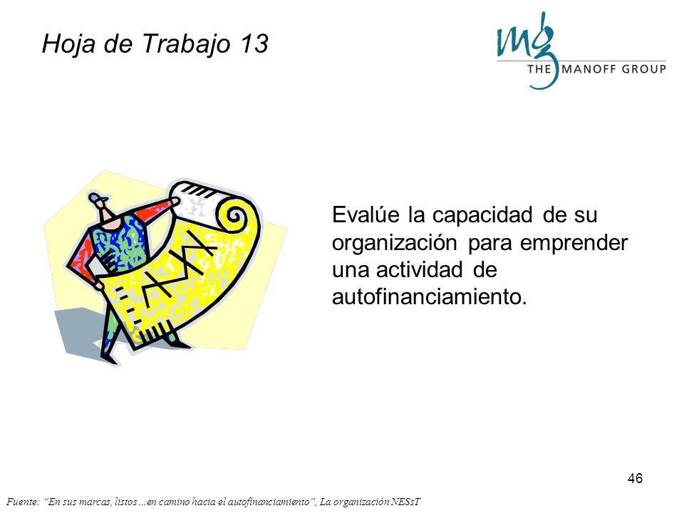 Hoja de Trabajo 13 Evalúe la capacidad de su organización para emprender una actividad de autofinanciamiento.