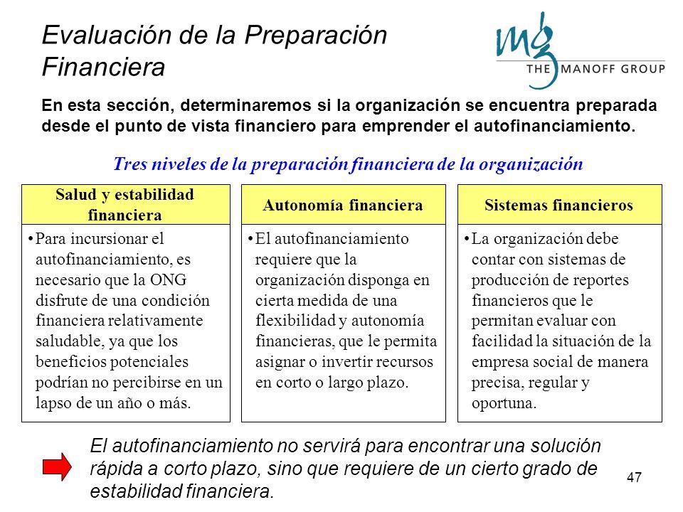 Evaluación de la Preparación Financiera