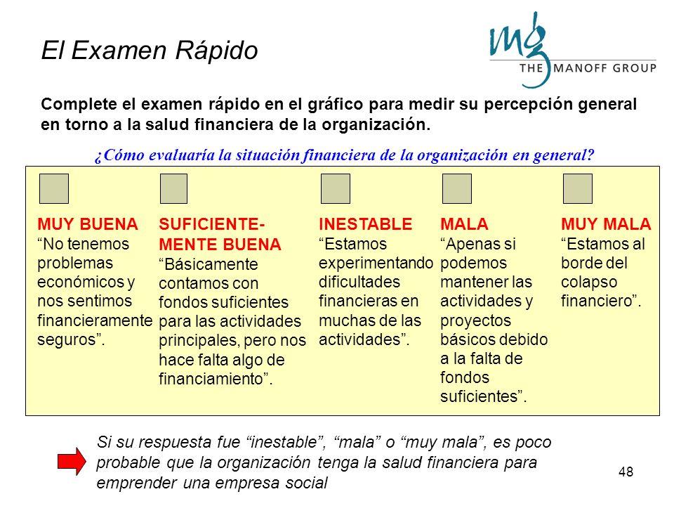 ¿Cómo evaluaría la situación financiera de la organización en general