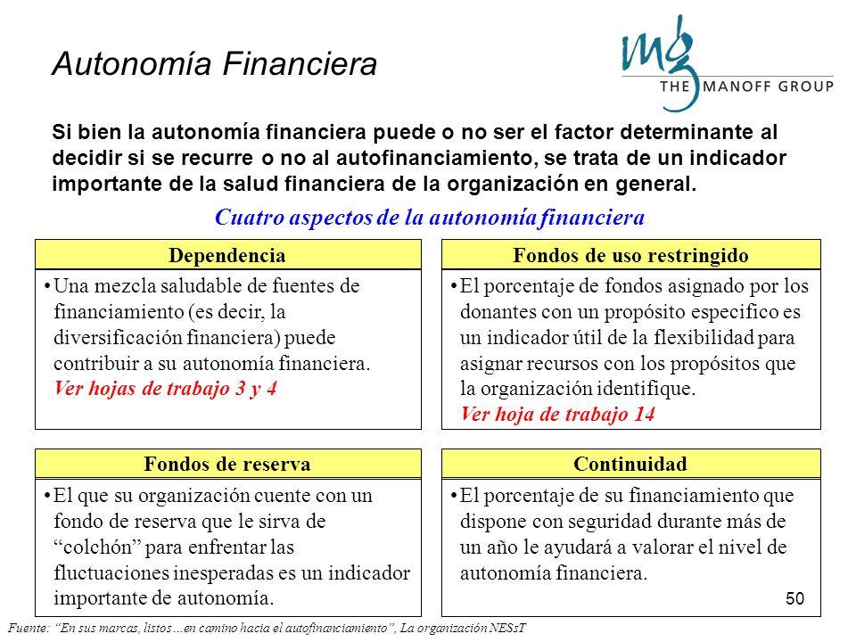 Cuatro aspectos de la autonomía financiera
