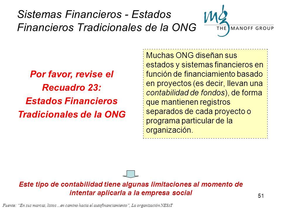 Sistemas Financieros - Estados Financieros Tradicionales de la ONG