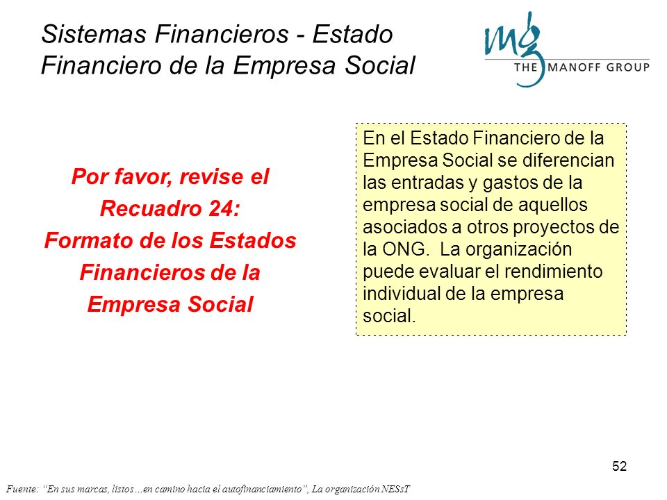 Sistemas Financieros - Estado Financiero de la Empresa Social