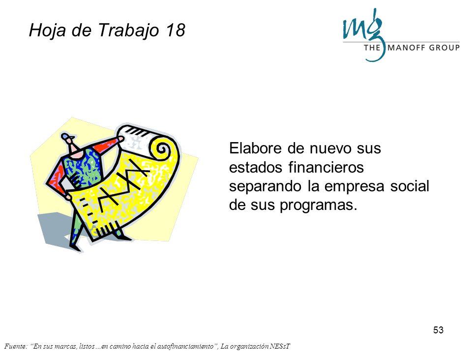Hoja de Trabajo 18 Elabore de nuevo sus estados financieros separando la empresa social de sus programas.