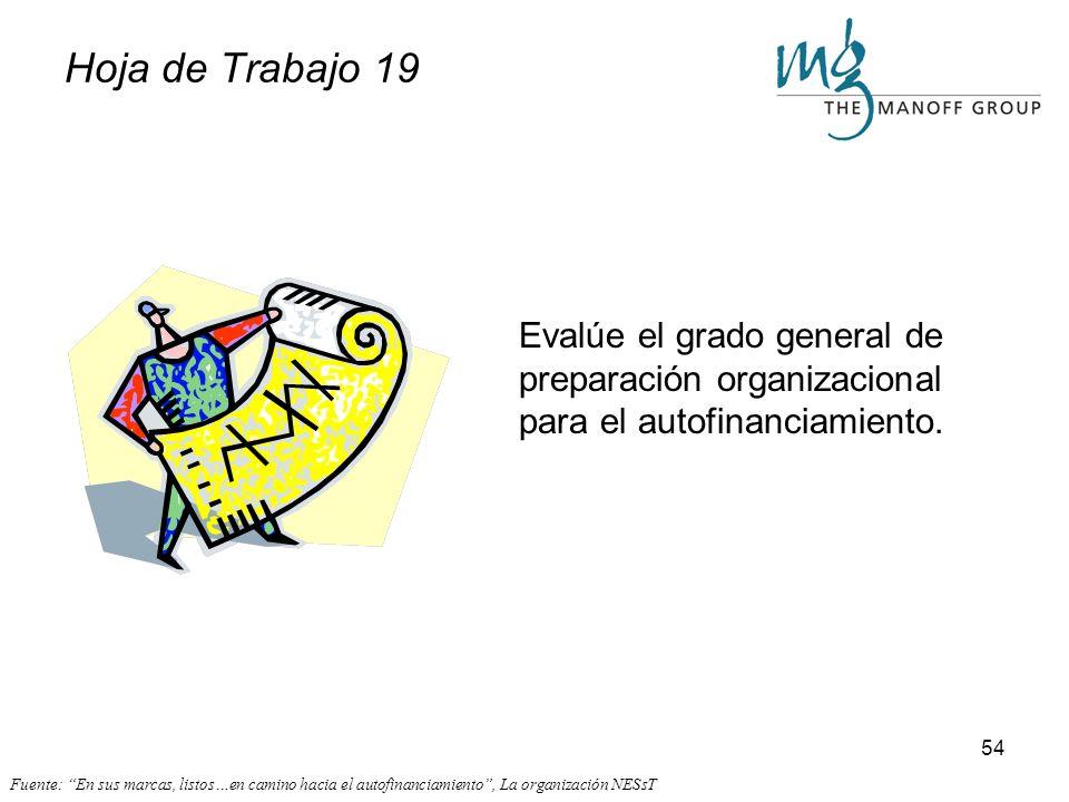 Hoja de Trabajo 19 Evalúe el grado general de preparación organizacional para el autofinanciamiento.