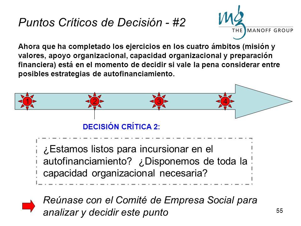 Puntos Críticos de Decisión - #2
