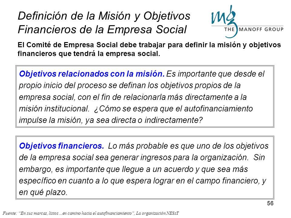 Definición de la Misión y Objetivos Financieros de la Empresa Social