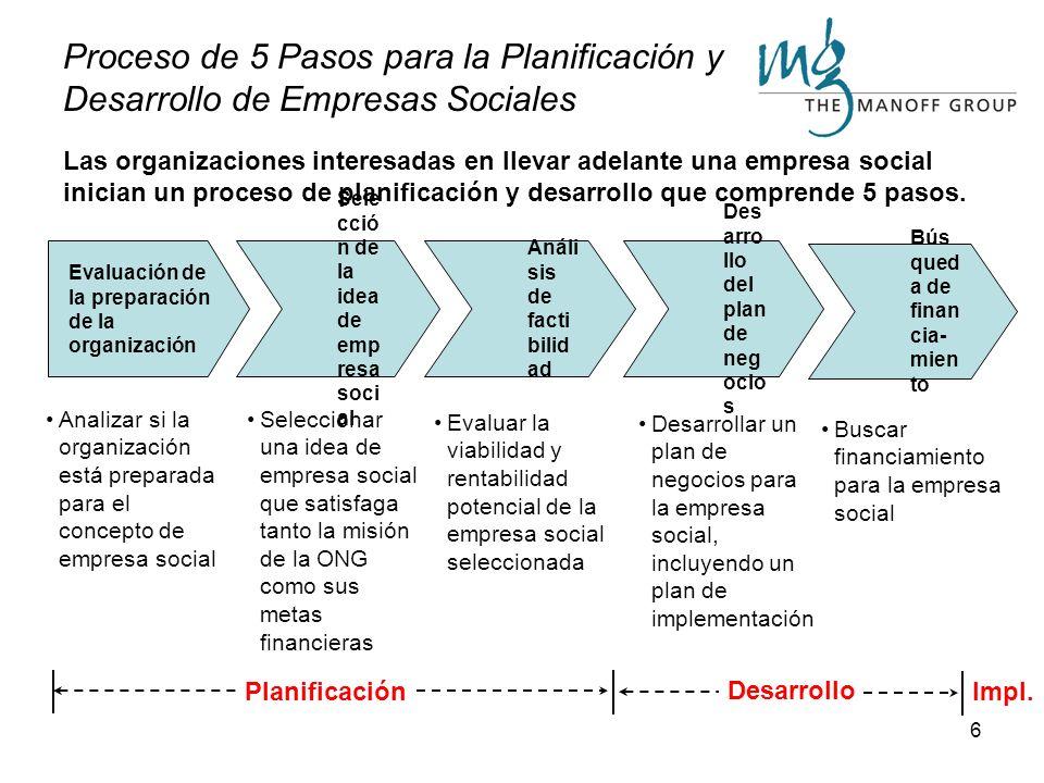 Proceso de 5 Pasos para la Planificación y Desarrollo de Empresas Sociales