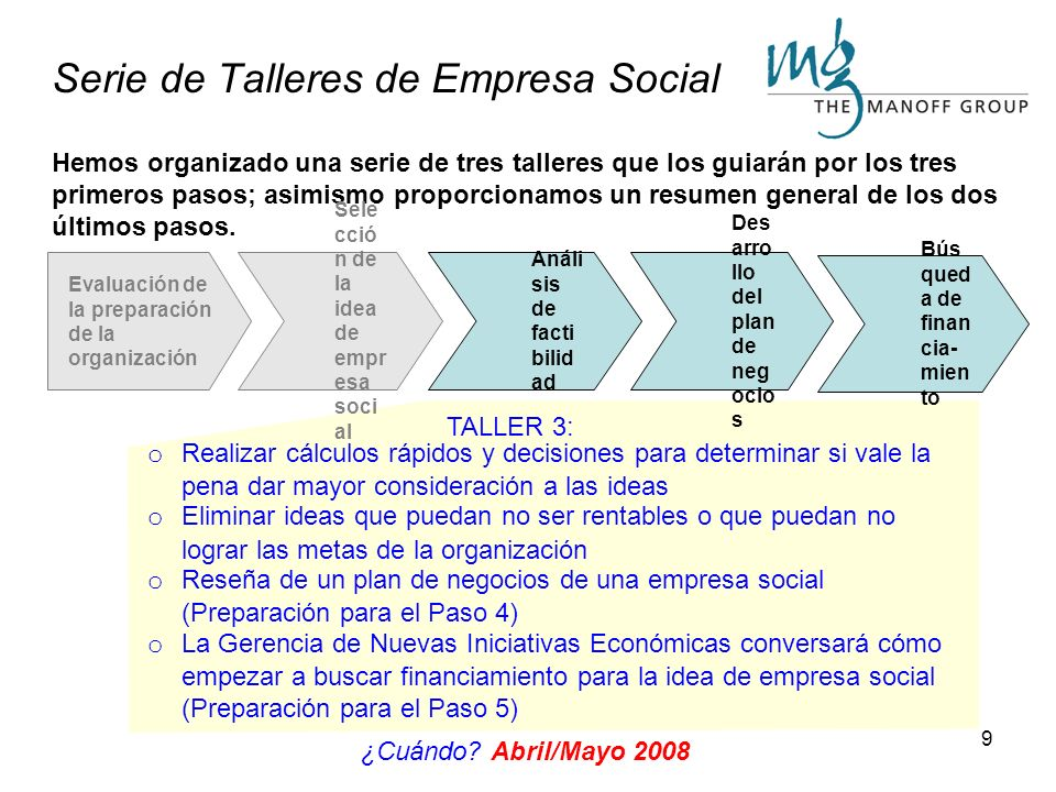 Serie de Talleres de Empresa Social