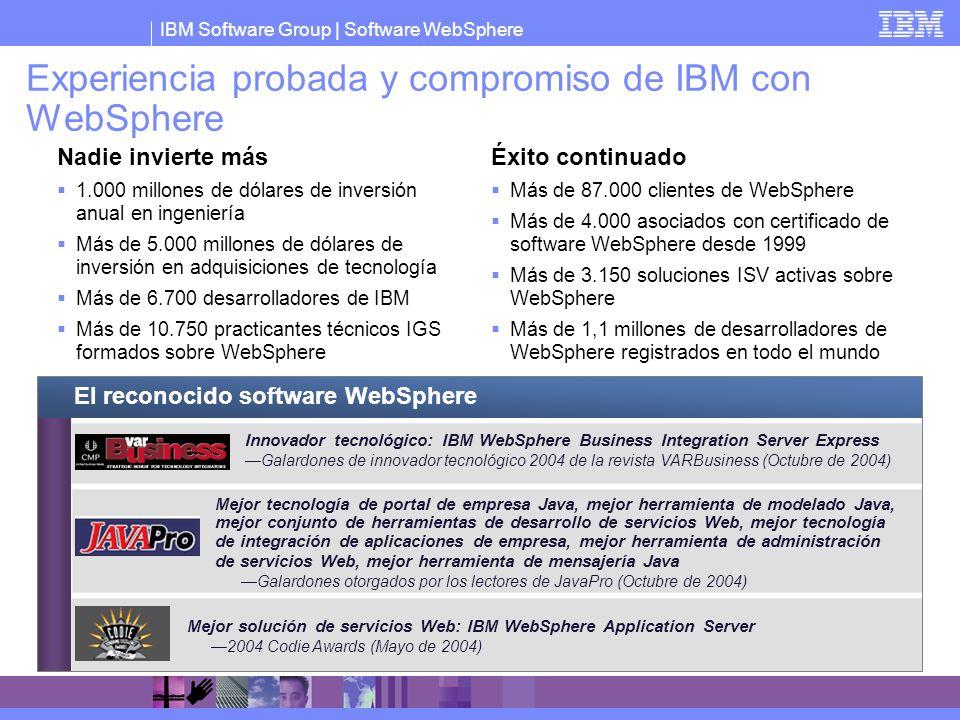 Experiencia probada y compromiso de IBM con WebSphere