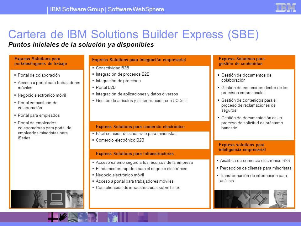 Cartera de IBM Solutions Builder Express (SBE) Puntos iniciales de la solución ya disponibles