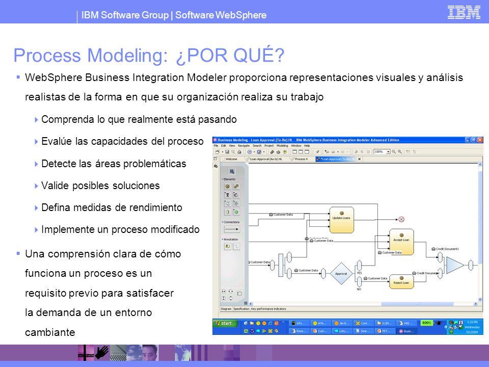 Process Modeling: ¿POR QUÉ