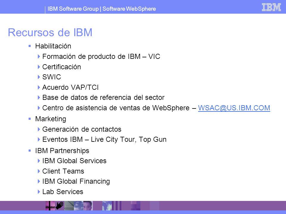 Recursos de IBM Habilitación Formación de producto de IBM – VIC