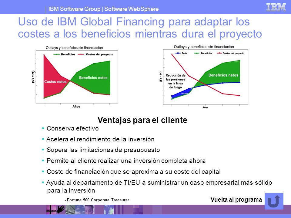 Uso de IBM Global Financing para adaptar los costes a los beneficios mientras dura el proyecto