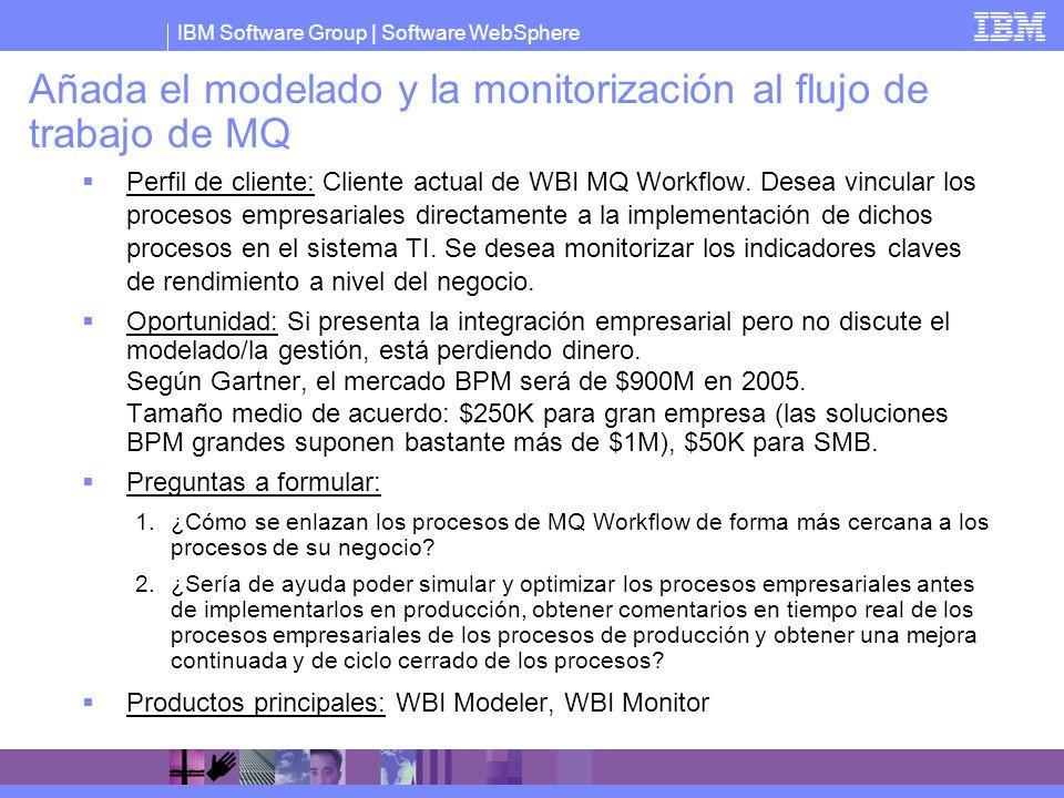 Añada el modelado y la monitorización al flujo de trabajo de MQ