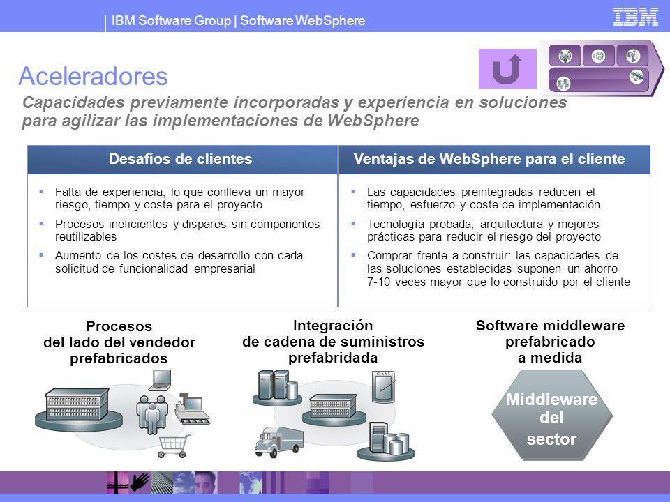 Aceleradores Capacidades previamente incorporadas y experiencia en soluciones para agilizar las implementaciones de WebSphere.
