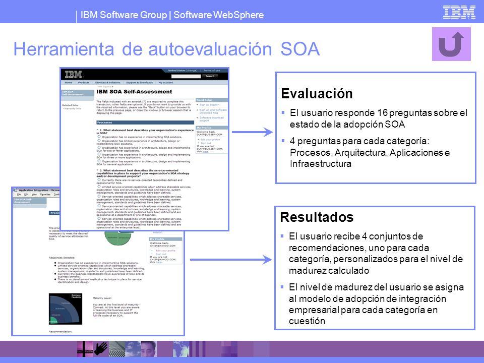 Herramienta de autoevaluación SOA