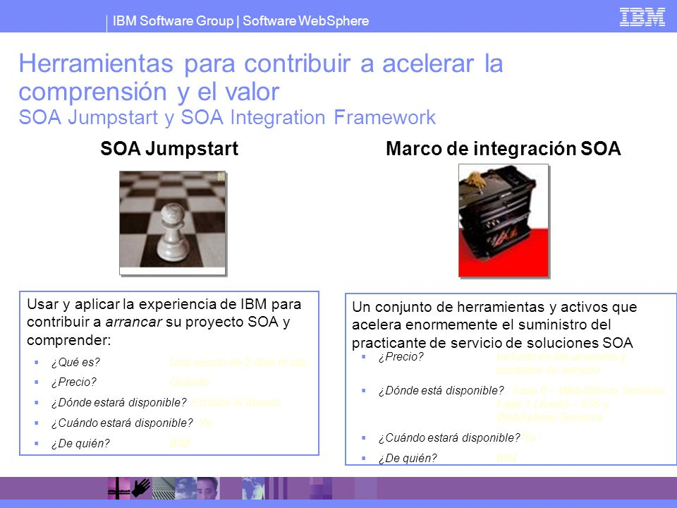 Marco de integración SOA