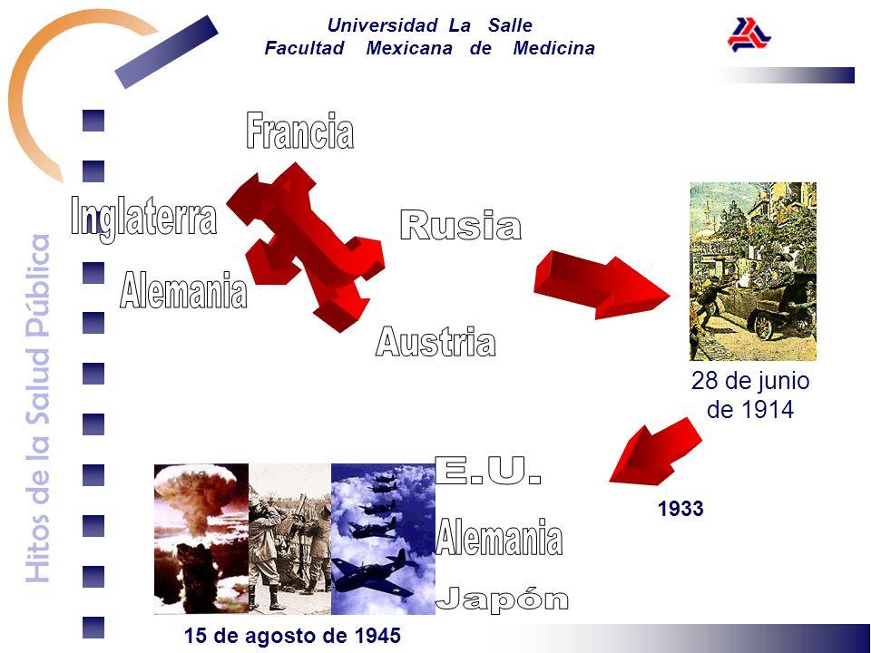 28 de junio de 1914 1933 15 de agosto de 1945 Francia Inglaterra Rusia
