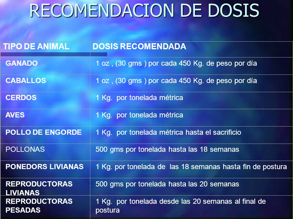 RECOMENDACION DE DOSIS