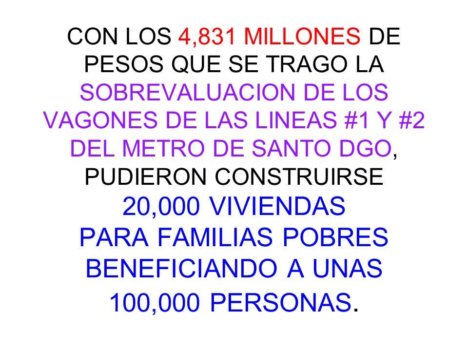 CON LOS 4,831 MILLONES DE PESOS QUE SE TRAGO LA SOBREVALUACION DE LOS VAGONES DE LAS LINEAS #1 Y #2 DEL METRO DE SANTO DGO, PUDIERON CONSTRUIRSE 20,000 VIVIENDAS PARA FAMILIAS POBRES BENEFICIANDO A UNAS 100,000 PERSONAS.