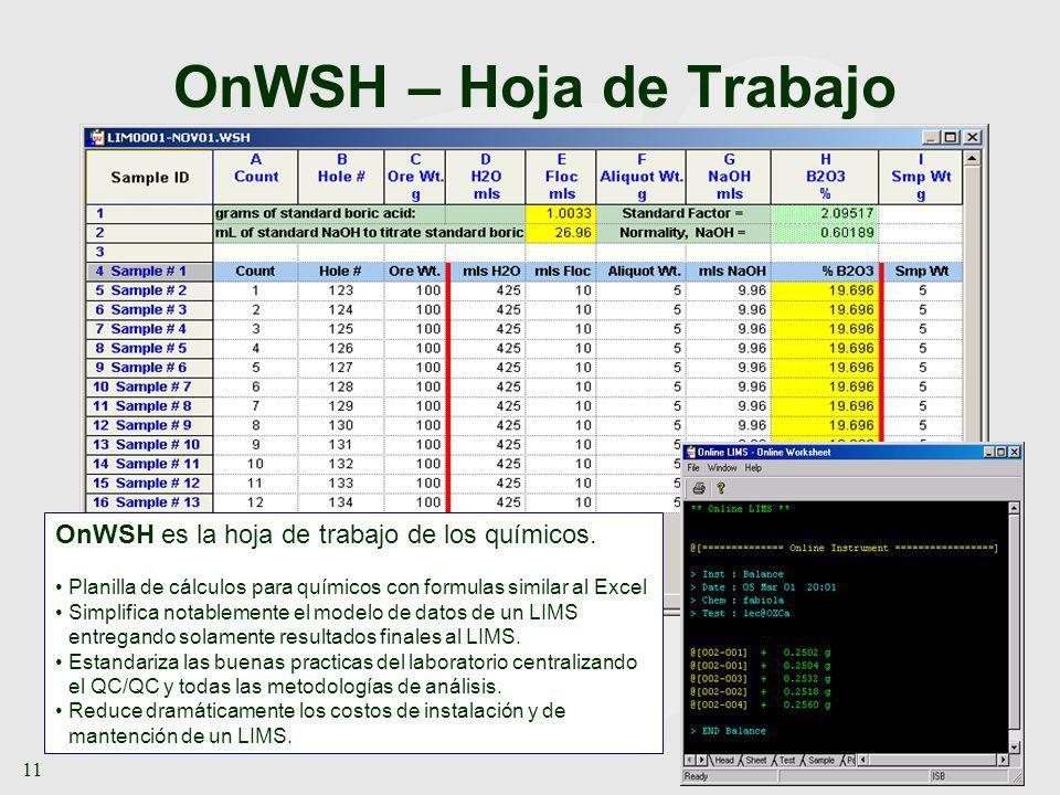 OnWSH – Hoja de Trabajo OnWSH es la hoja de trabajo de los químicos.