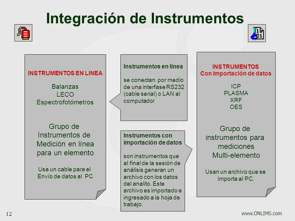 Integración de Instrumentos
