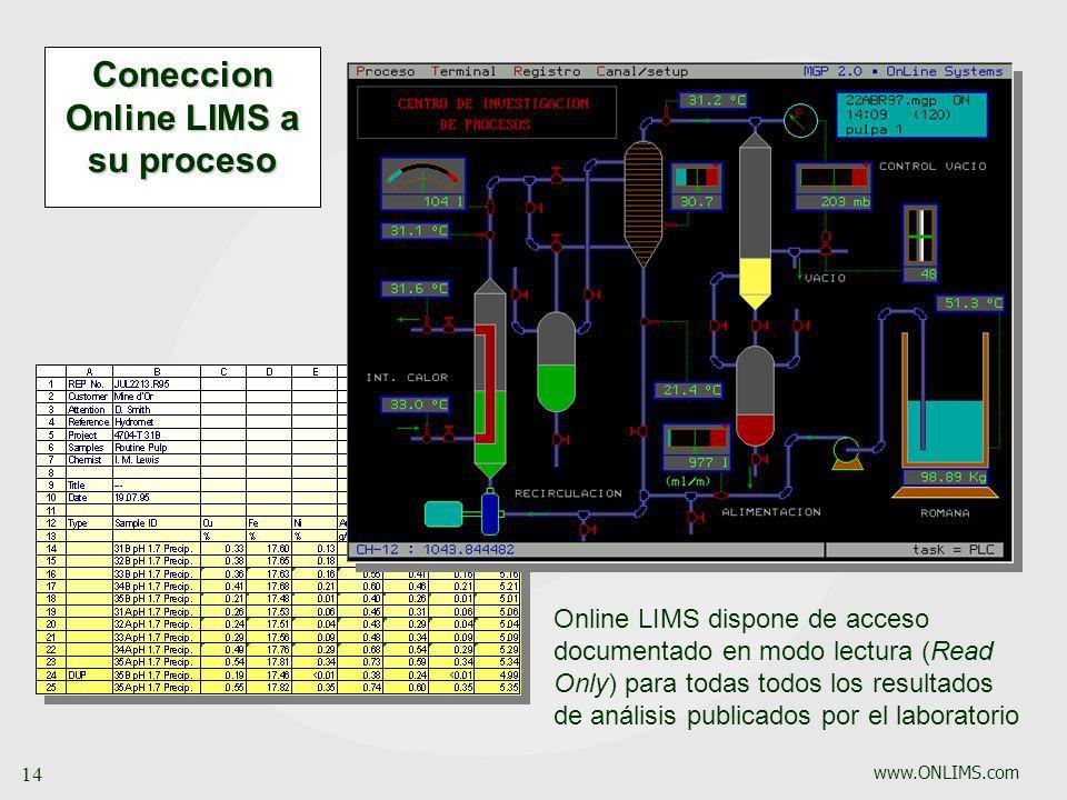 Coneccion Online LIMS a su proceso