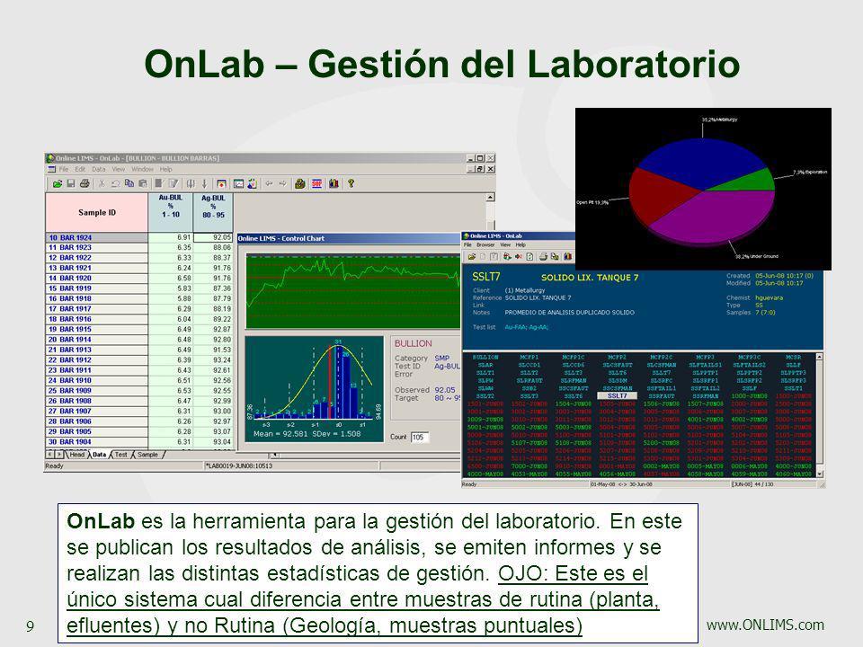 OnLab – Gestión del Laboratorio