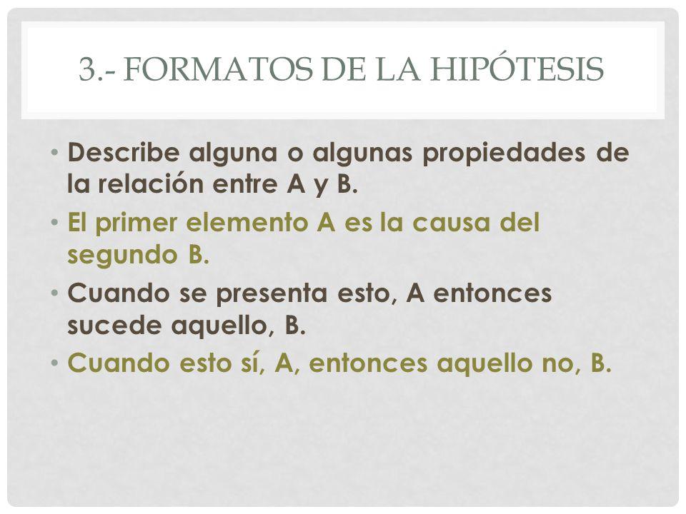 3.- formatos de la hipótesis