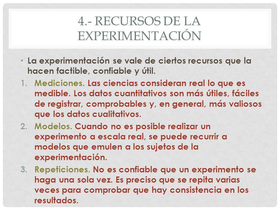 4.- Recursos de la experimentación