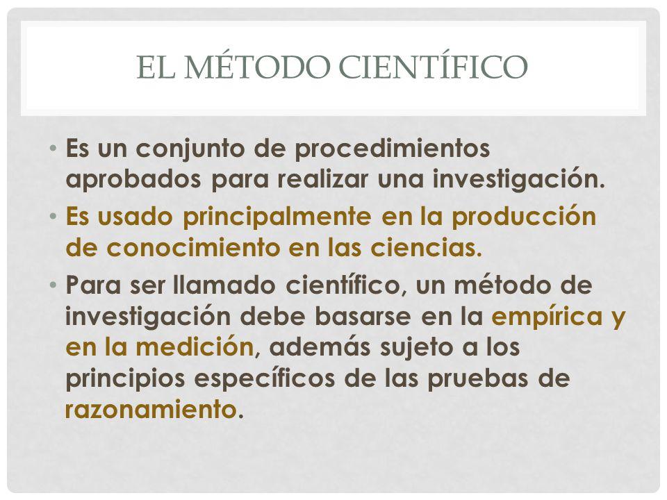 El método científico Es un conjunto de procedimientos aprobados para realizar una investigación.